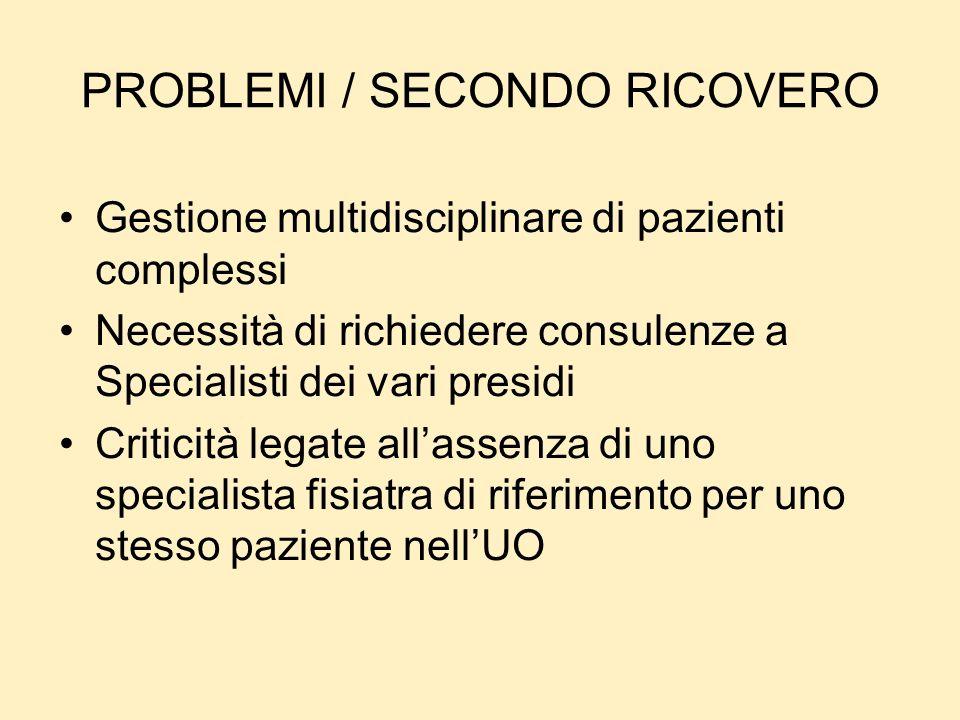 PROBLEMI / SECONDO RICOVERO