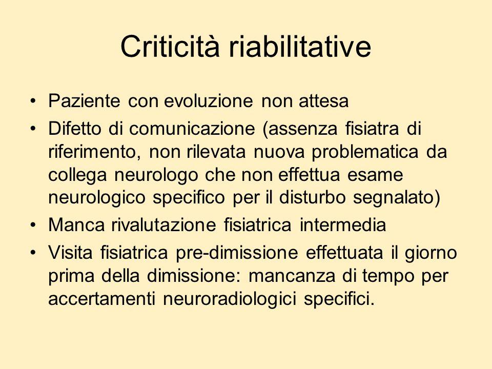 Criticità riabilitative