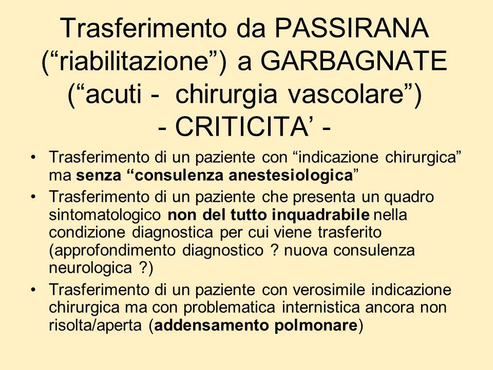 Trasferimento da PASSIRANA ( riabilitazione ) a GARBAGNATE ( acuti - chirurgia vascolare ) - CRITICITA' -