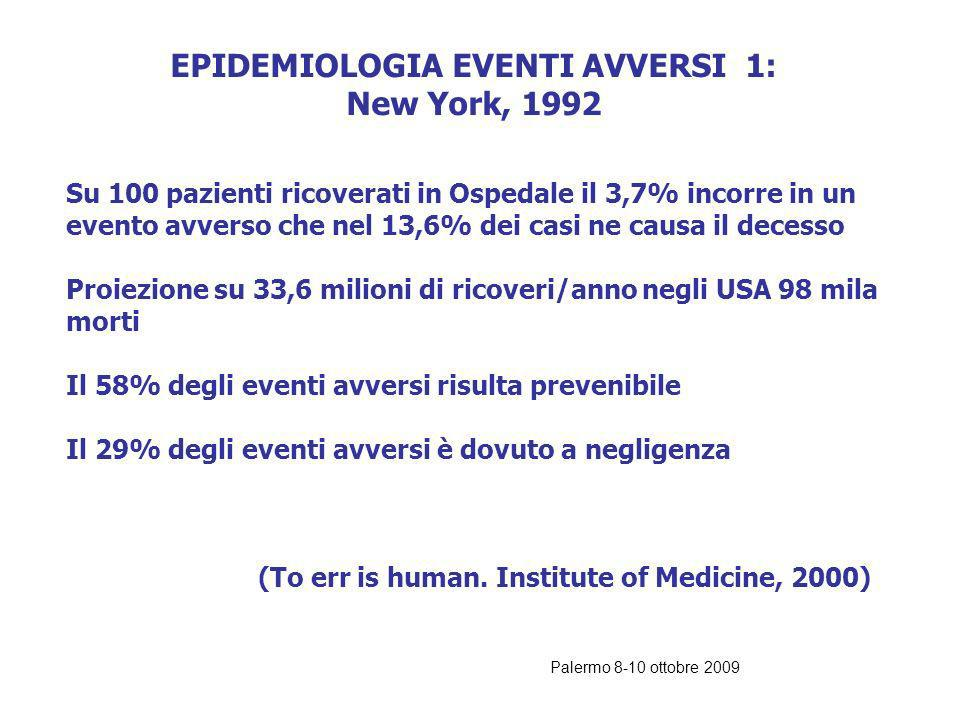 EPIDEMIOLOGIA EVENTI AVVERSI 1: New York, 1992
