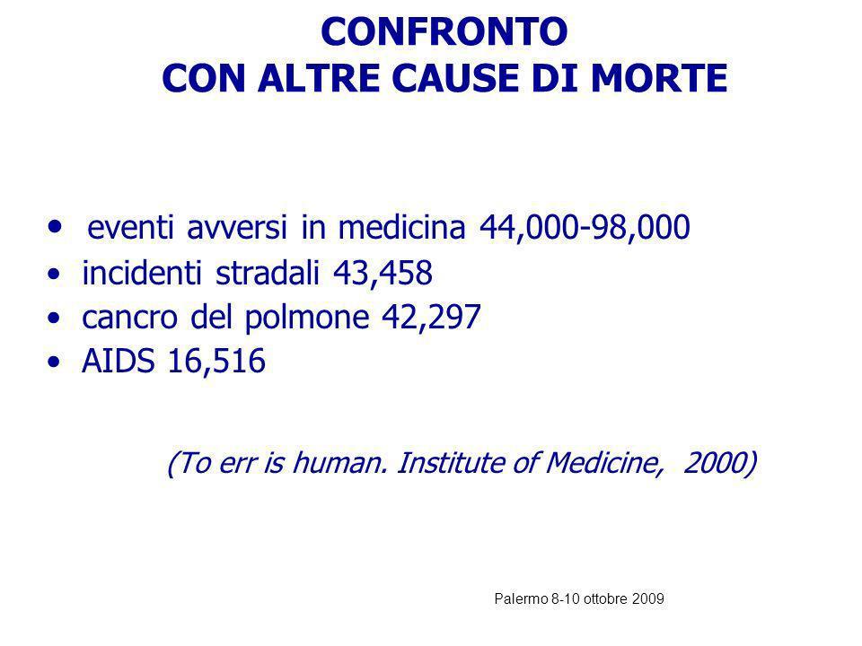 CONFRONTO CON ALTRE CAUSE DI MORTE