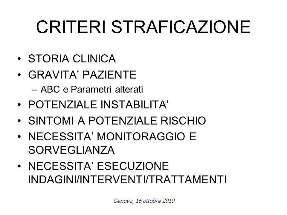 CRITERI STRAFICAZIONE