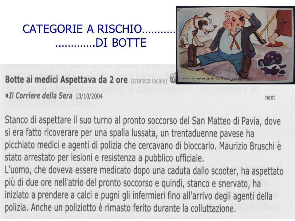 CATEGORIE A RISCHIO………… ………….DI BOTTE
