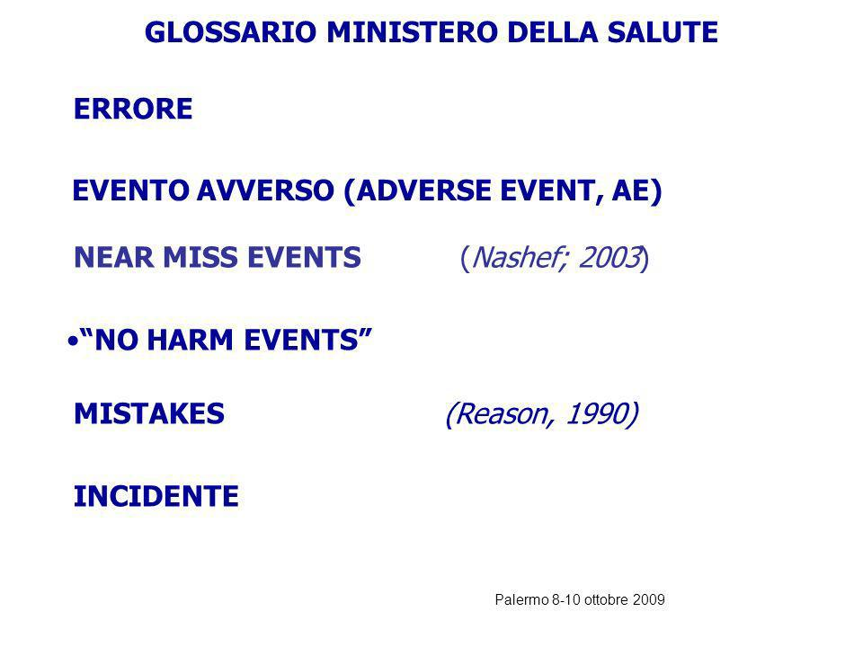 GLOSSARIO MINISTERO DELLA SALUTE