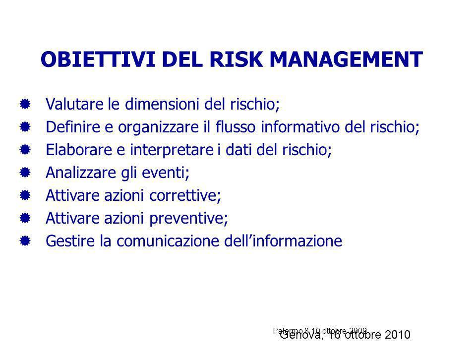 OBIETTIVI DEL RISK MANAGEMENT