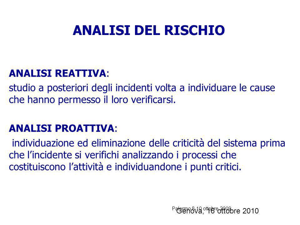 ANALISI DEL RISCHIO ANALISI REATTIVA: