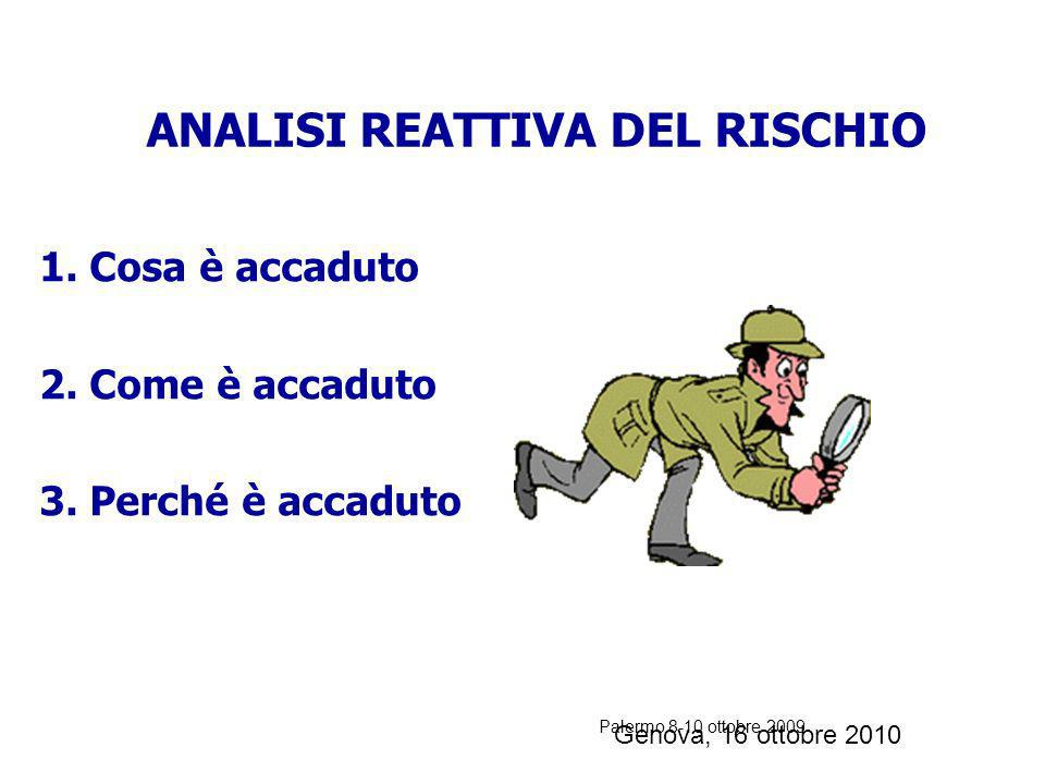 ANALISI REATTIVA DEL RISCHIO