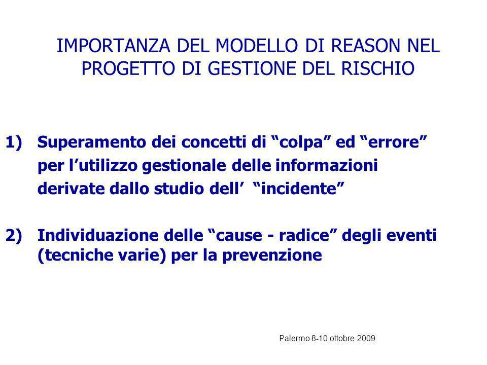 IMPORTANZA DEL MODELLO DI REASON NEL PROGETTO DI GESTIONE DEL RISCHIO