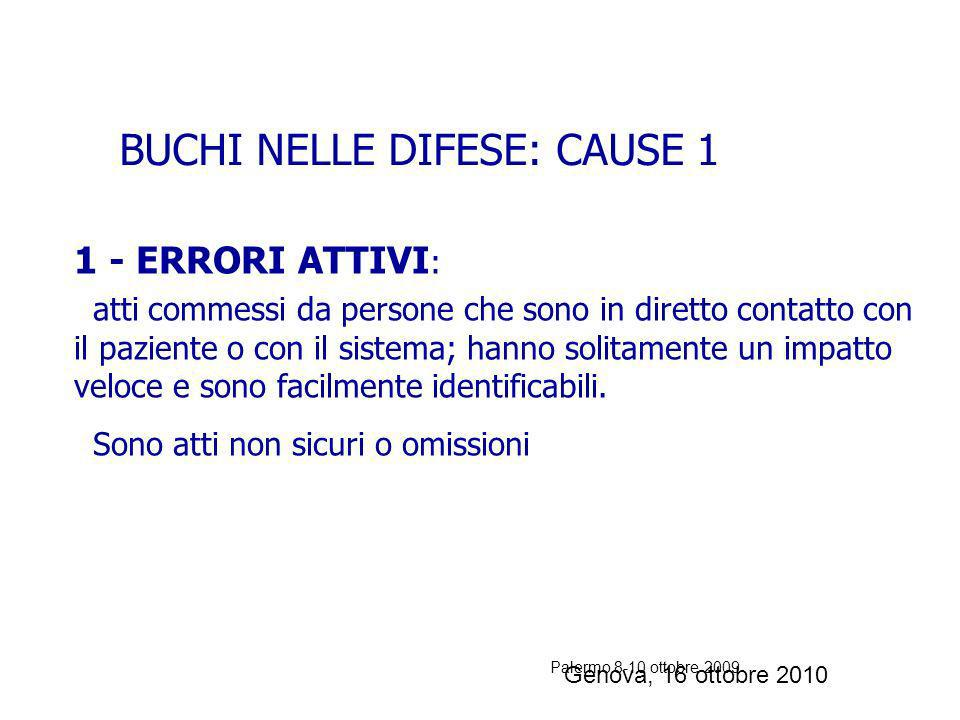 BUCHI NELLE DIFESE: CAUSE 1