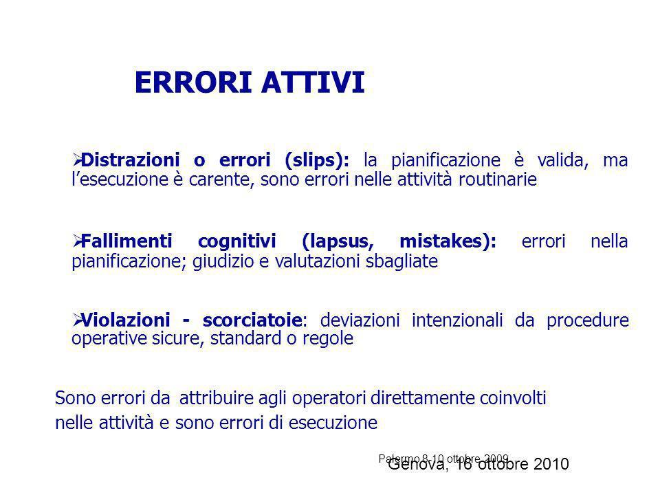 ERRORI ATTIVI Distrazioni o errori (slips): la pianificazione è valida, ma l'esecuzione è carente, sono errori nelle attività routinarie.