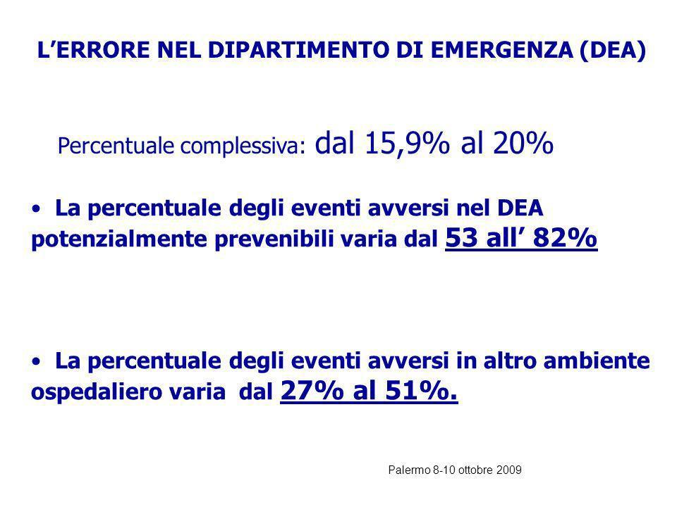 L'ERRORE NEL DIPARTIMENTO DI EMERGENZA (DEA)