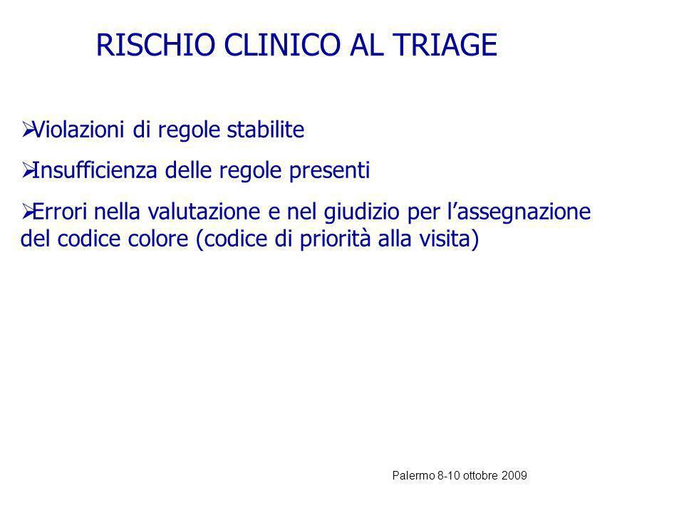 RISCHIO CLINICO AL TRIAGE