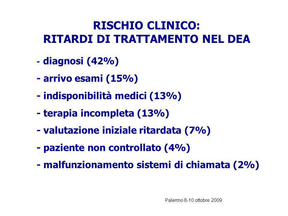 RISCHIO CLINICO: RITARDI DI TRATTAMENTO NEL DEA