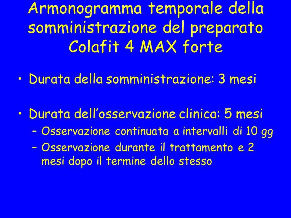 Armonogramma temporale della somministrazione del preparato Colafit 4 MAX forte