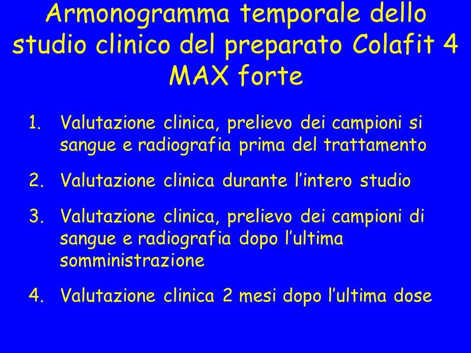 Armonogramma temporale dello studio clinico del preparato Colafit 4 MAX forte