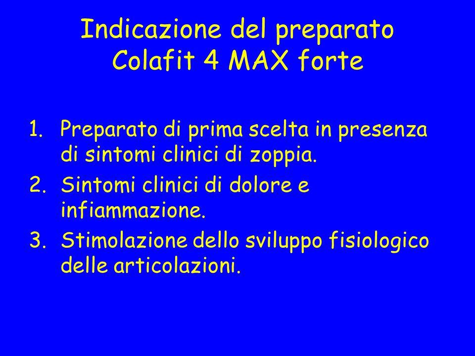 Indicazione del preparato Colafit 4 MAX forte