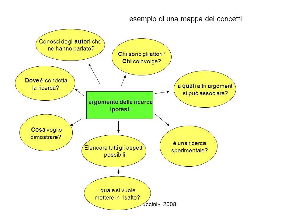 esempio di una mappa dei concetti