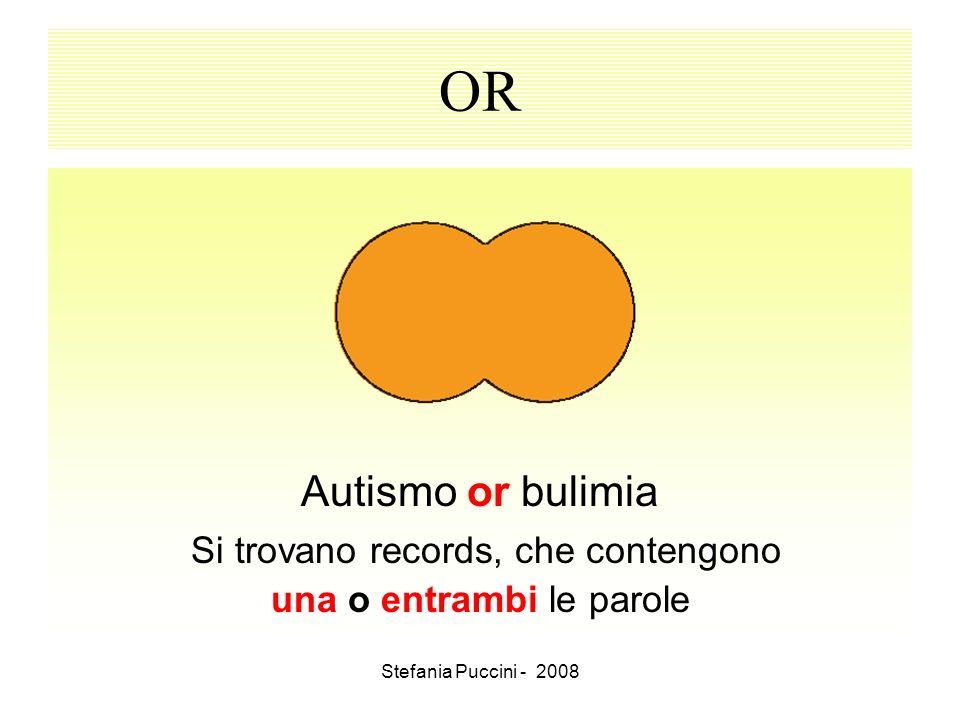 OR Si trovano records, che contengono Autismo or bulimia