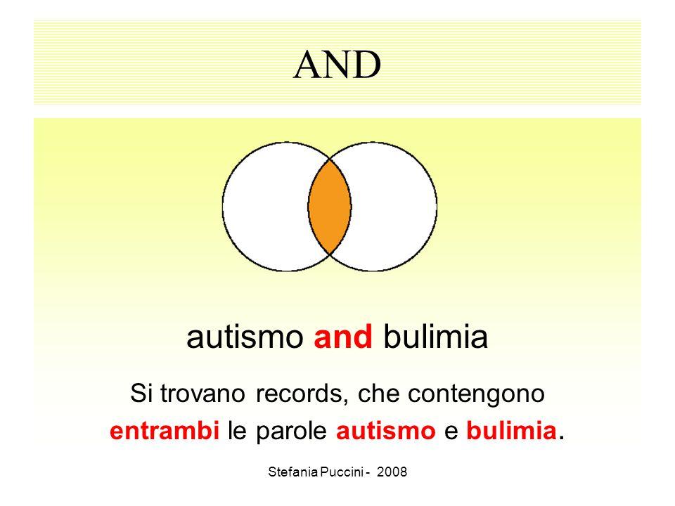AND autismo and bulimia Si trovano records, che contengono