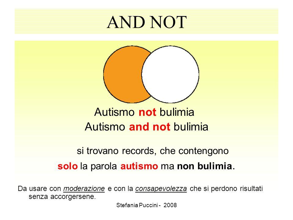 AND NOT si trovano records, che contengono Autismo not bulimia