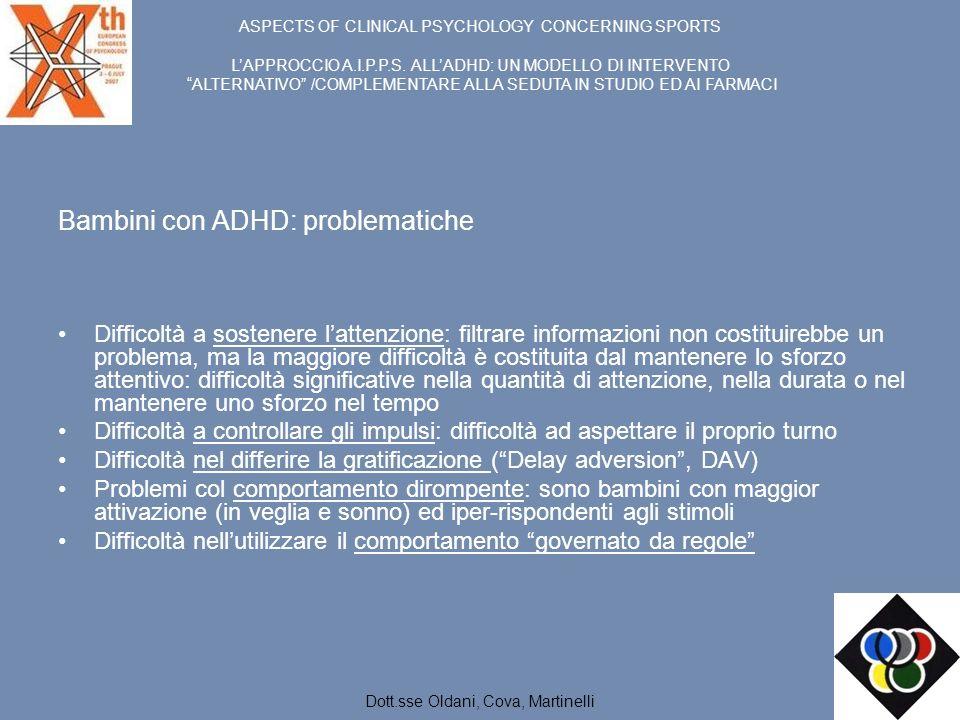 Bambini con ADHD: problematiche
