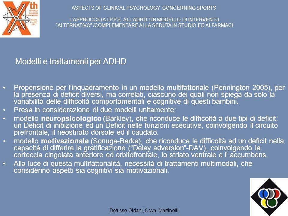 Modelli e trattamenti per ADHD