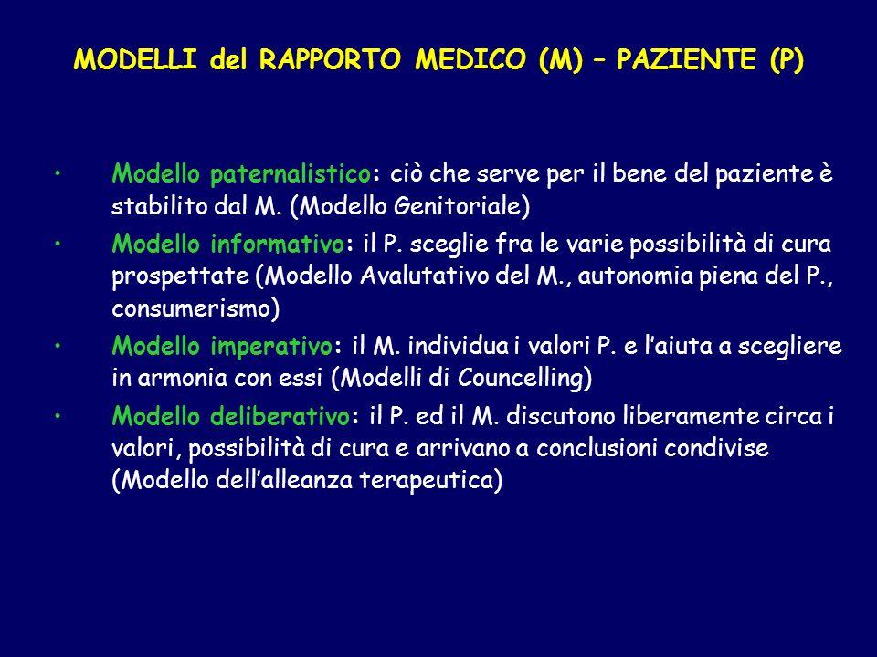 MODELLI del RAPPORTO MEDICO (M) – PAZIENTE (P)