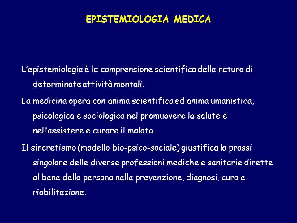EPISTEMIOLOGIA MEDICA