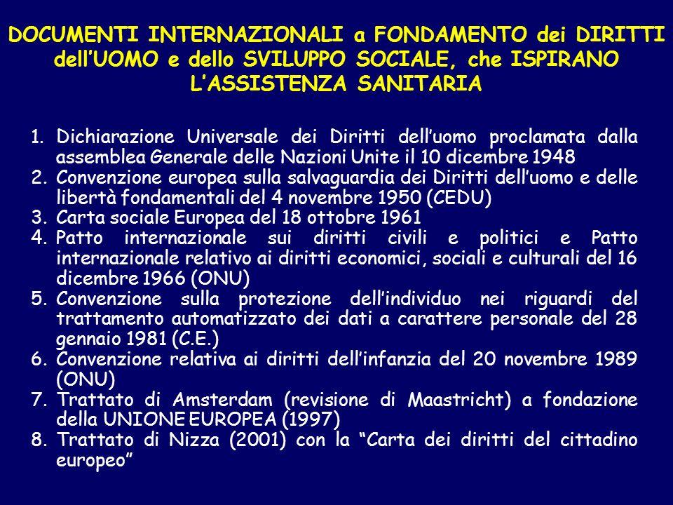 DOCUMENTI INTERNAZIONALI a FONDAMENTO dei DIRITTI dell'UOMO e dello SVILUPPO SOCIALE, che ISPIRANO L'ASSISTENZA SANITARIA
