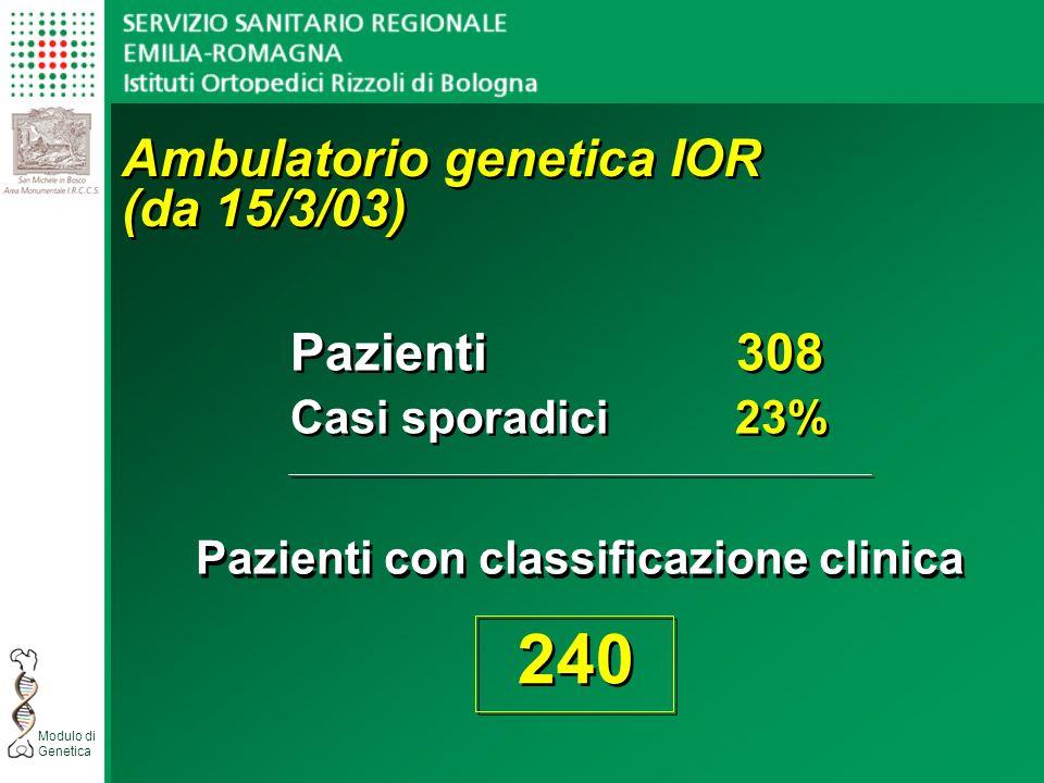 Pazienti con classificazione clinica