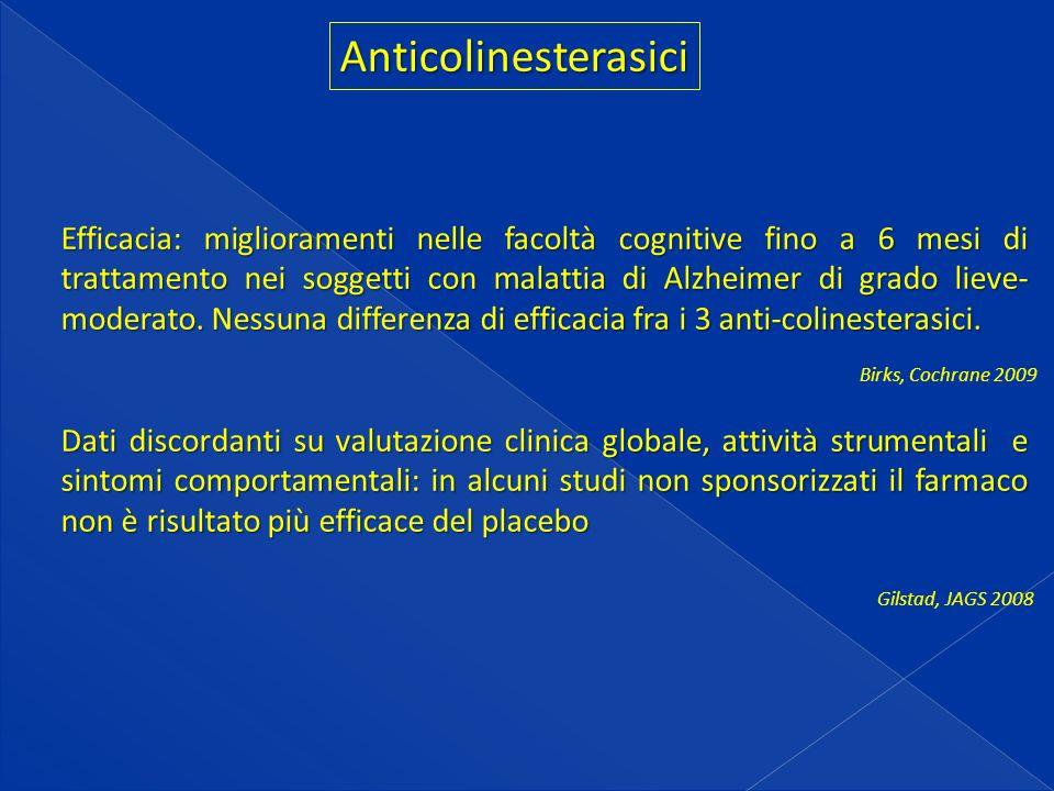 Anticolinesterasici