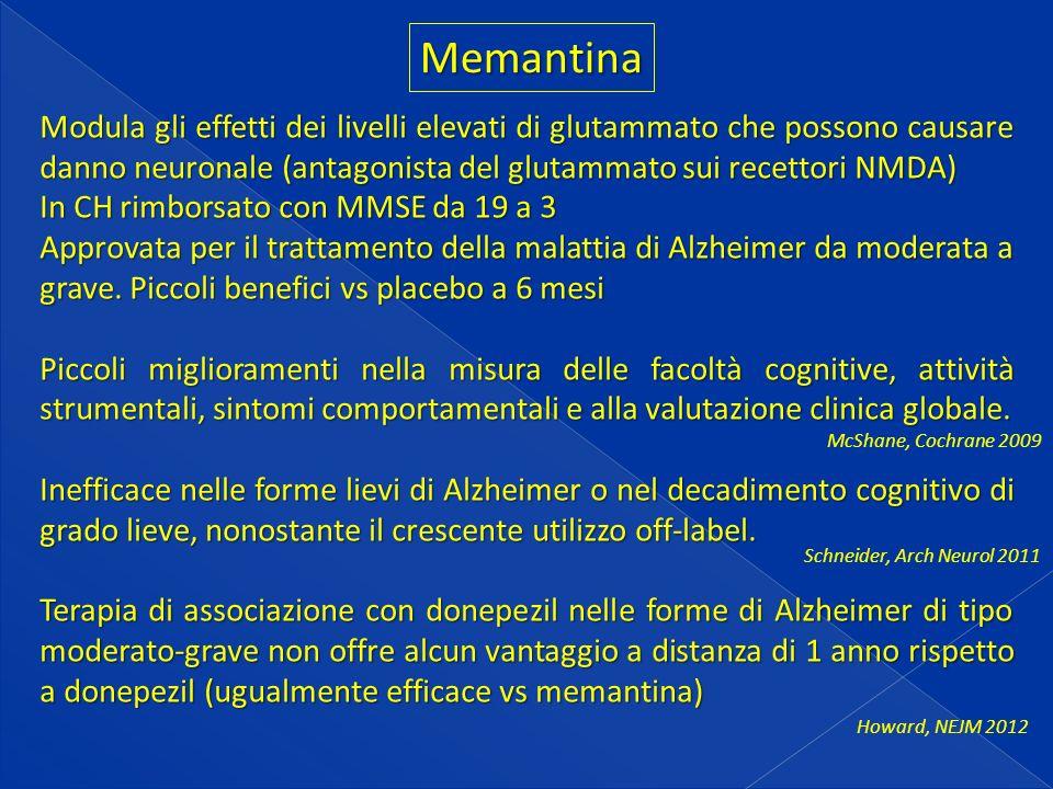 Memantina Modula gli effetti dei livelli elevati di glutammato che possono causare danno neuronale (antagonista del glutammato sui recettori NMDA)