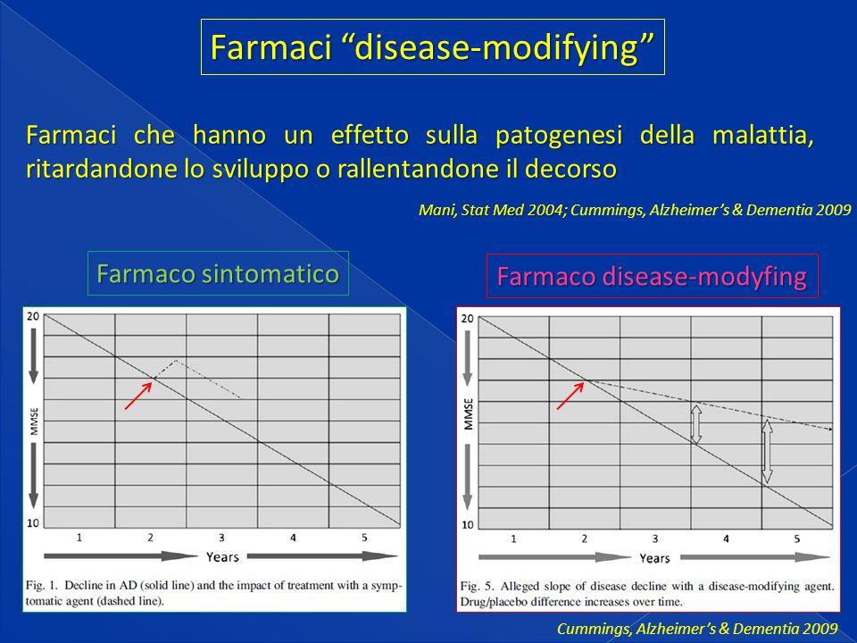 Farmaci disease-modifying
