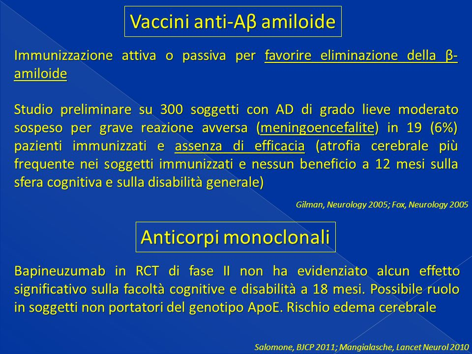 Vaccini anti-Aβ amiloide