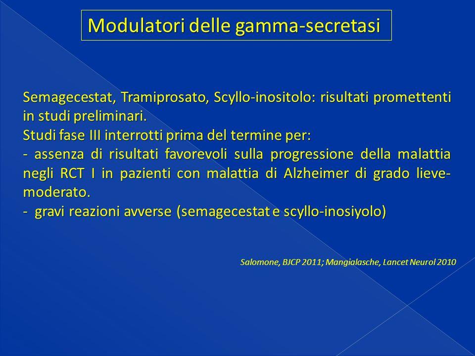 Modulatori delle gamma-secretasi