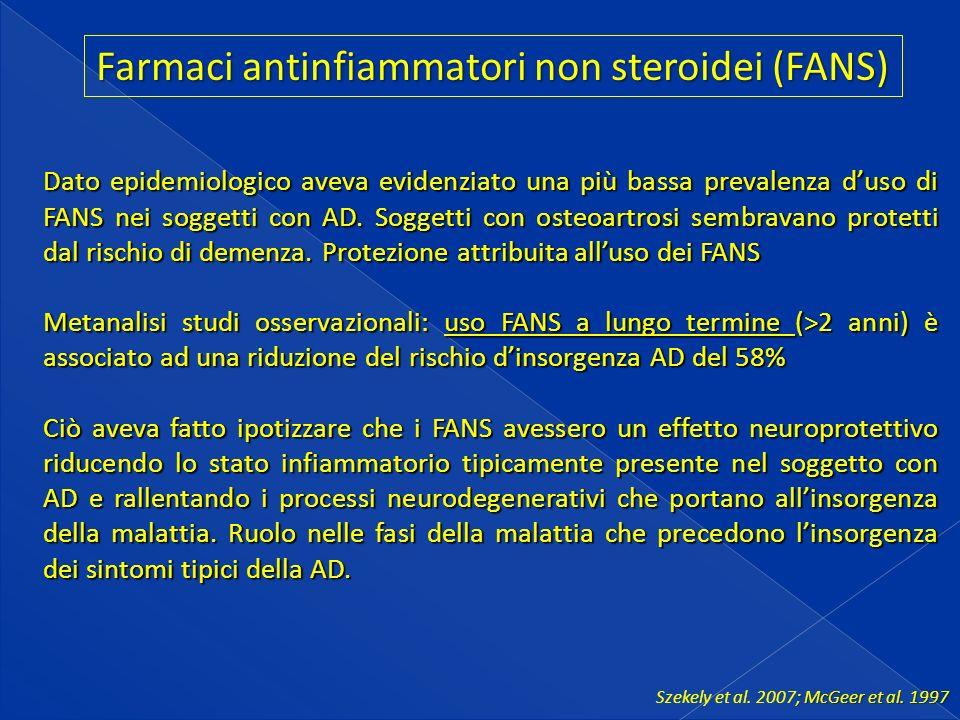 Farmaci antinfiammatori non steroidei (FANS)