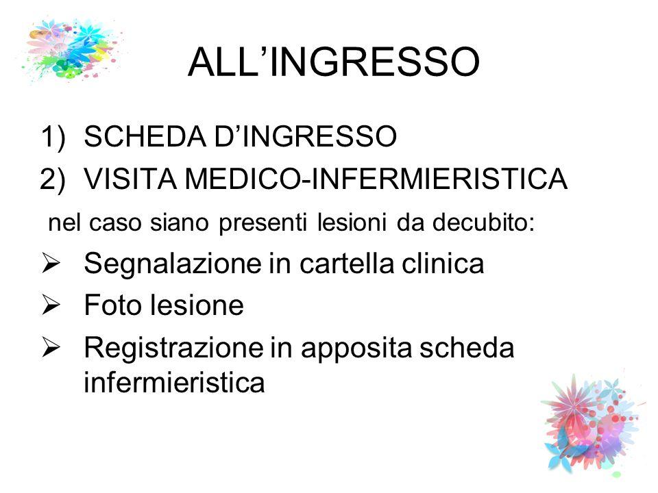 ALL'INGRESSO SCHEDA D'INGRESSO VISITA MEDICO-INFERMIERISTICA