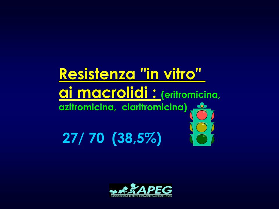 ai macrolidi : (eritromicina,
