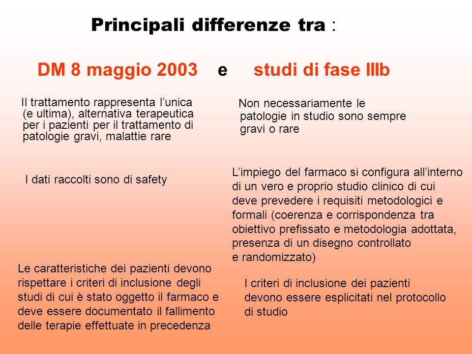 Principali differenze tra : DM 8 maggio 2003 e studi di fase IIIb
