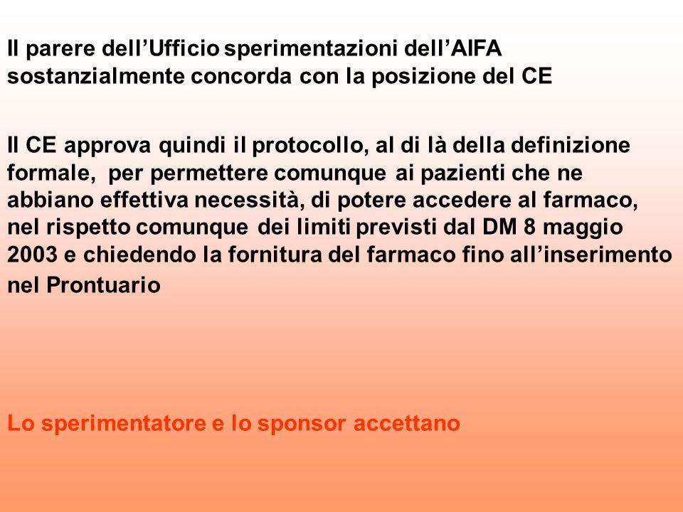 Il parere dell'Ufficio sperimentazioni dell'AIFA sostanzialmente concorda con la posizione del CE