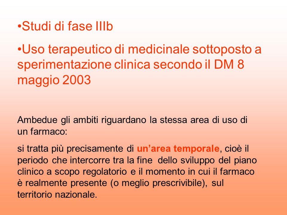 Studi di fase IIIb Uso terapeutico di medicinale sottoposto a sperimentazione clinica secondo il DM 8 maggio 2003.