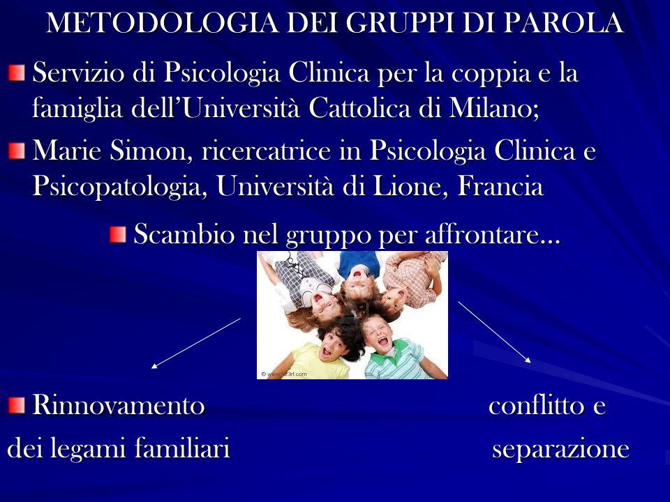 METODOLOGIA DEI GRUPPI DI PAROLA