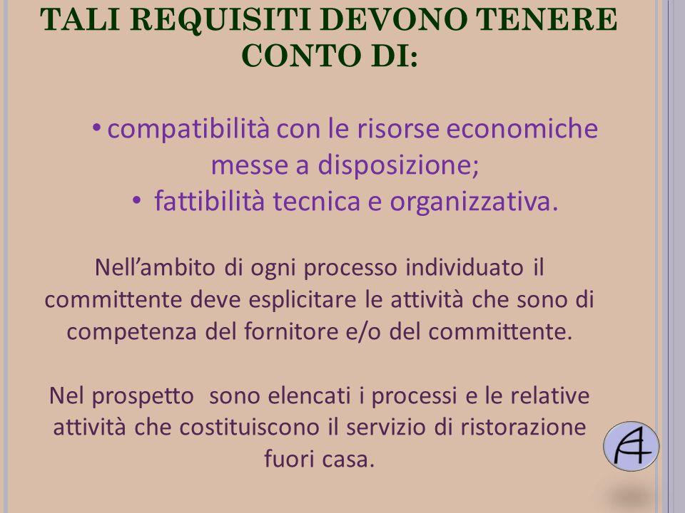 TALI REQUISITI DEVONO TENERE CONTO DI: