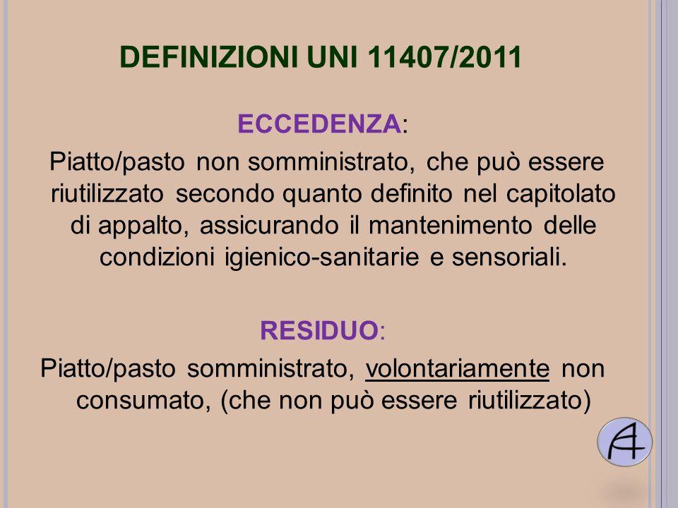 DEFINIZIONI UNI 11407/2011 ECCEDENZA: