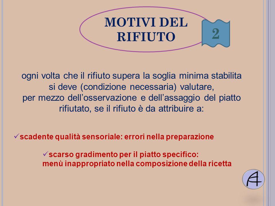 MOTIVI DEL RIFIUTO 2. ogni volta che il rifiuto supera la soglia minima stabilita. si deve (condizione necessaria) valutare,