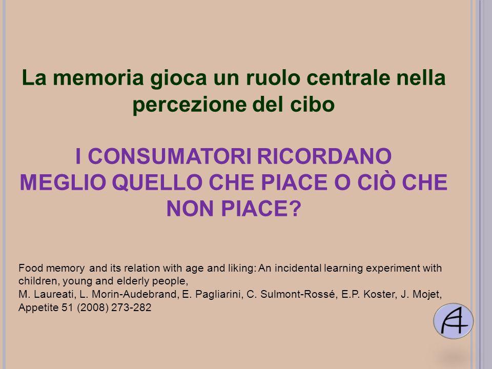 La memoria gioca un ruolo centrale nella percezione del cibo I CONSUMATORI RICORDANO MEGLIO QUELLO CHE PIACE O CIÒ CHE NON PIACE