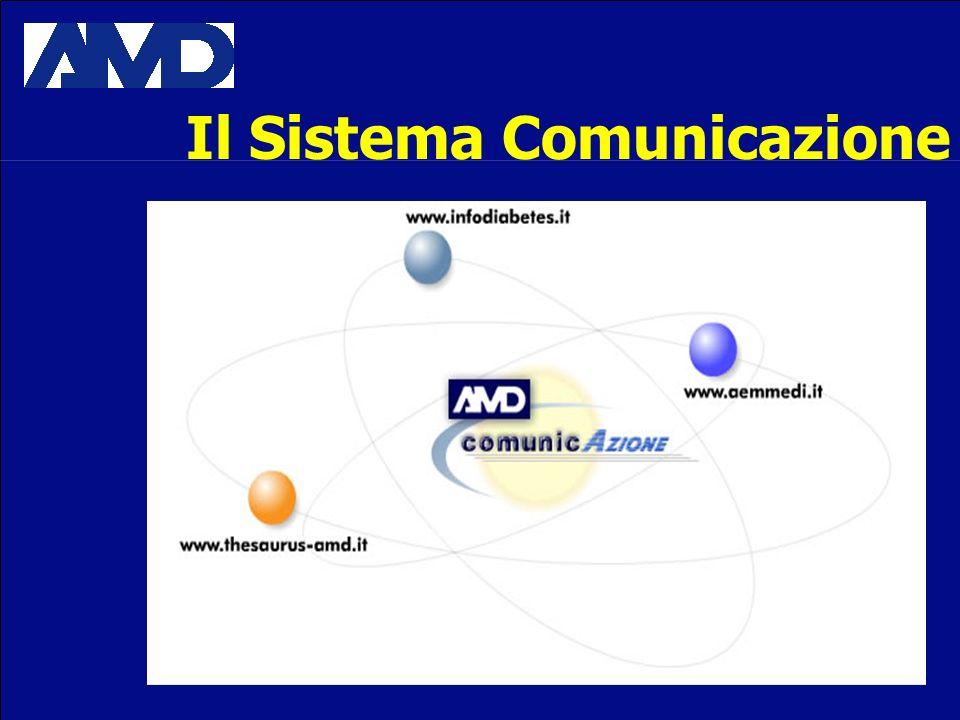 Il Sistema Comunicazione