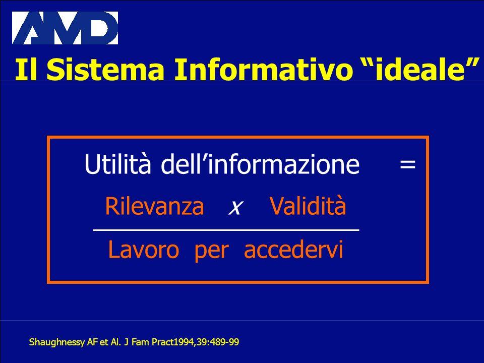 Utilità dell'informazione