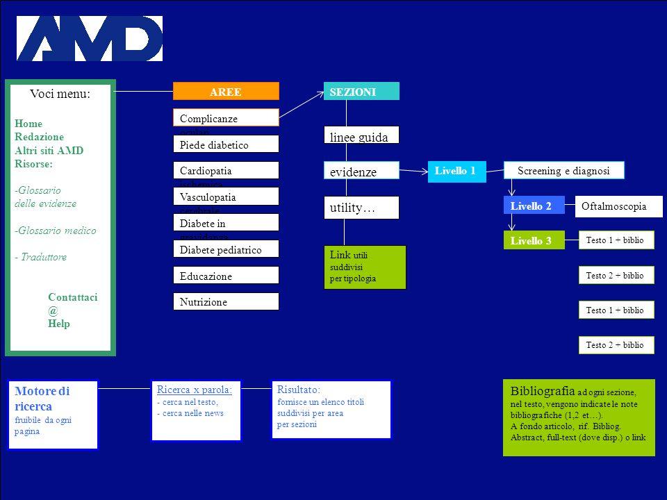 Voci menu: linee guida evidenze utility… Motore di ricerca