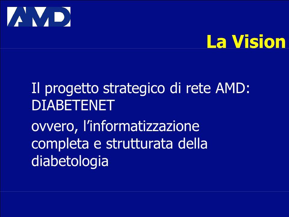 La Vision Il progetto strategico di rete AMD: DIABETENET